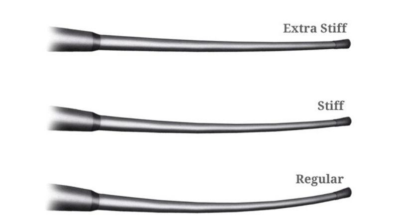 Thang Flex biểu thị độ uốn cong của các loại cán gậy golf (Shaft golf)