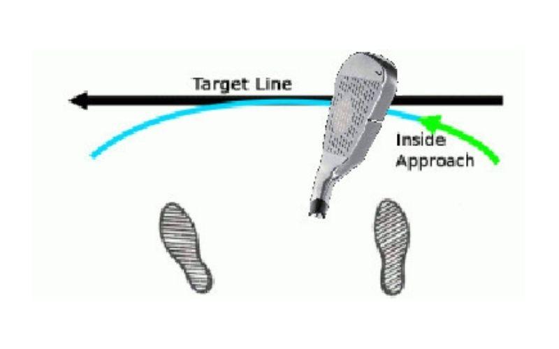 Swing golf hiệu quả với tư thế setup chuẩn, đánh đúng tâm mặt gậy để cú đánh thẳng và xa nhất