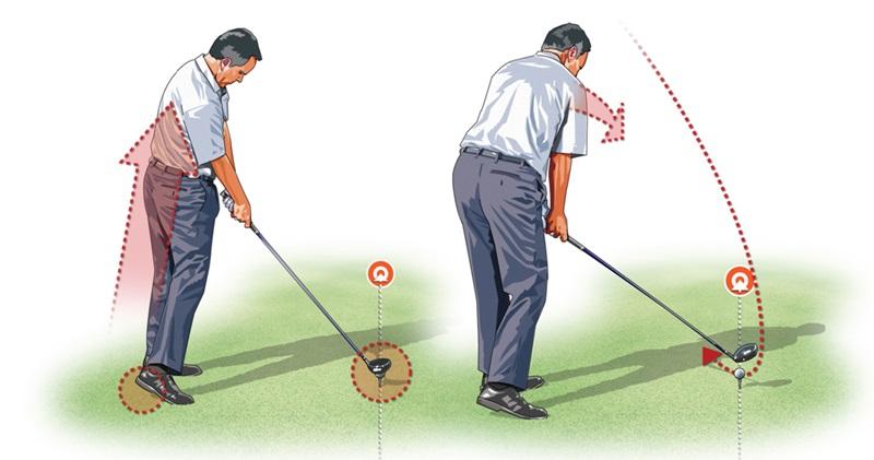 Thứ tự trong kỹ thuật phát bóng golf