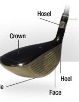 Cấu tạo đầu gậy golf