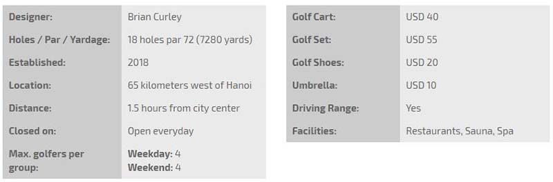 Một số thông tin và mức giá thuê dịch vụ tại sân golf Kim Bảng - Hà Nam