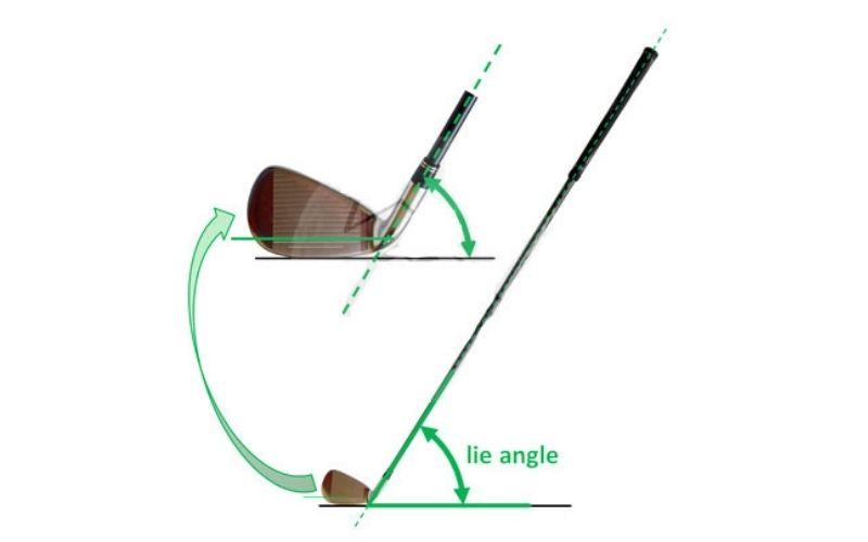 Góc Lie angle của gậy golf