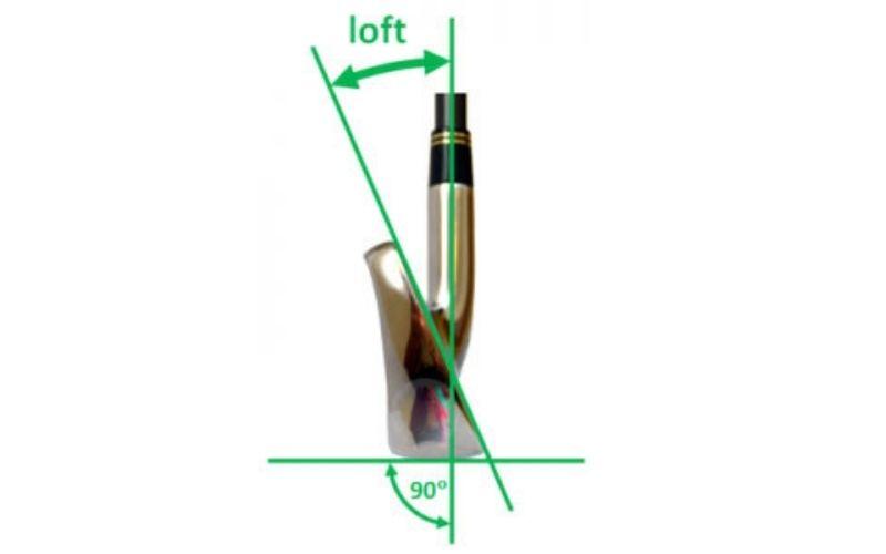 Góc loft - một trong nhưng thông số kỹ thuật của gậy golf quan trọng nhất