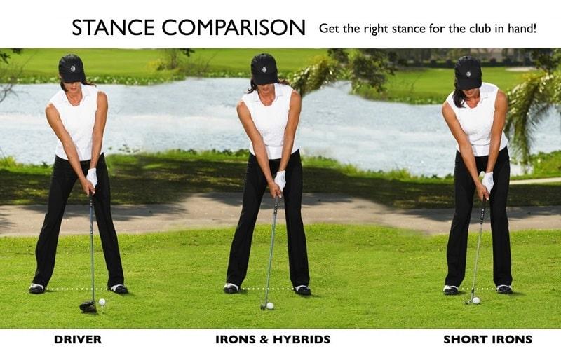 Tư thế setup trong golf đặc biệt quan trọng