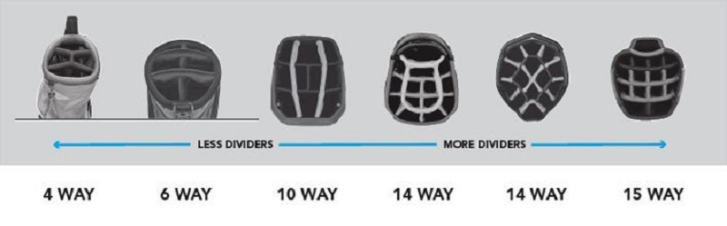 Cần lưu ý đến số lượng khoang khi chọn túi