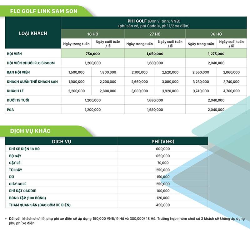 Bảng giá chi tiết của sân golf