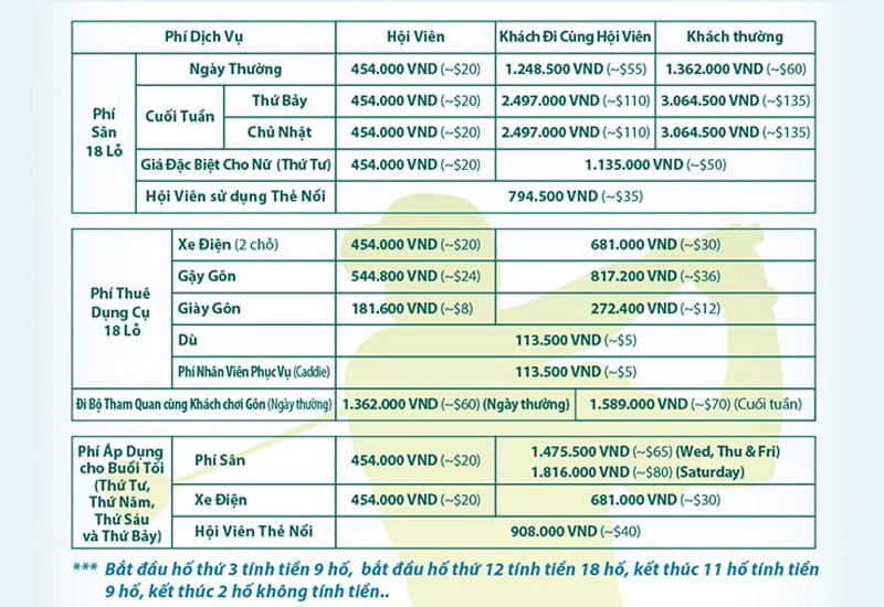 Bảng giá chi tiết sân golf Phú Mỹ
