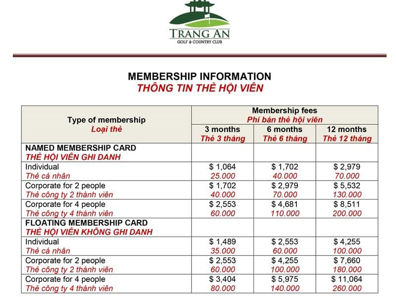 Chi phí đăng kí hội viên câu lạc bộ golf Tràng An